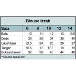 BLOUSE IZZAH (BIRU GELAP) 186-01