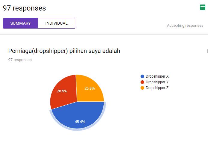 dropshipper tudungsicomel